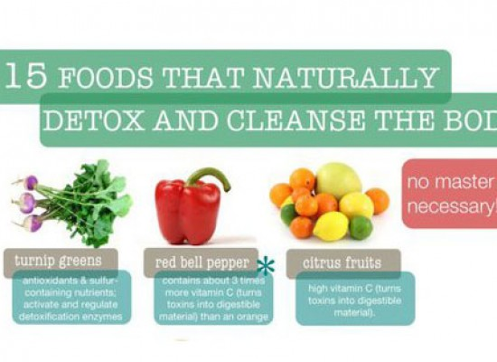 5-Day Body Cleanse